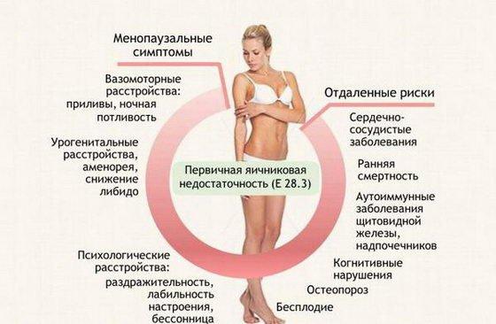 Витамины и минералы для женщин после 50 лет