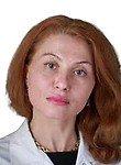 Миронова Софья Владимировна Нарколог, Психотерапевт, Психиатр