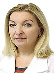 врач Дмитриева Ирина Михайловна Кардиолог, УЗИ-специалист, Врач функциональной диагностики