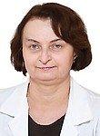 Шляпужникова Алина Вадимовна Окулист (офтальмолог)