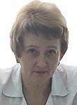 Егоренко Елена Анатольевна Кардиолог