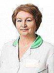 Тещина Галина Васильевна