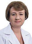 Иваницкая Ирина Вирославовна Акушер, Гинеколог, УЗИ-специалист