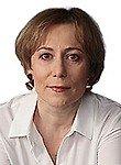 Смолина Светлана Владимировна Психолог