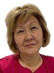 Рылева Виктория Анатольевна