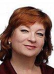 Иванова Людмила Владимировна Психолог