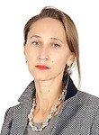 Полякова Екатерина Олеговна Психиатр, Психотерапевт