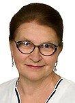 Добрынина Любовь Николаевна Невролог